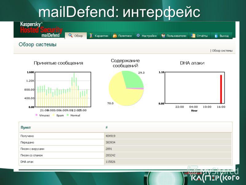 mailDefend: интерфейс