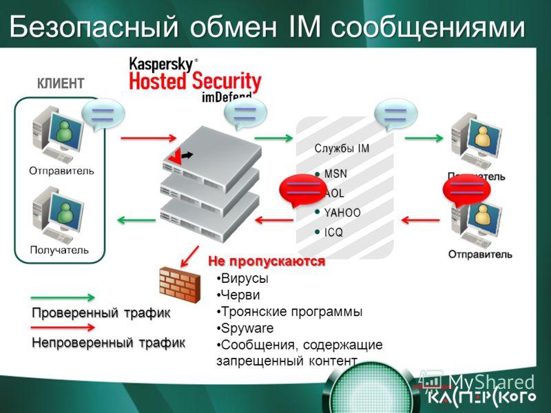 Безопасный обмен IM сообщениями Непроверенный трафик Вирусы Черви Троянские программы Spyware Сообщения, содержащие запрещенный контент Не пропускаются Проверенный трафик