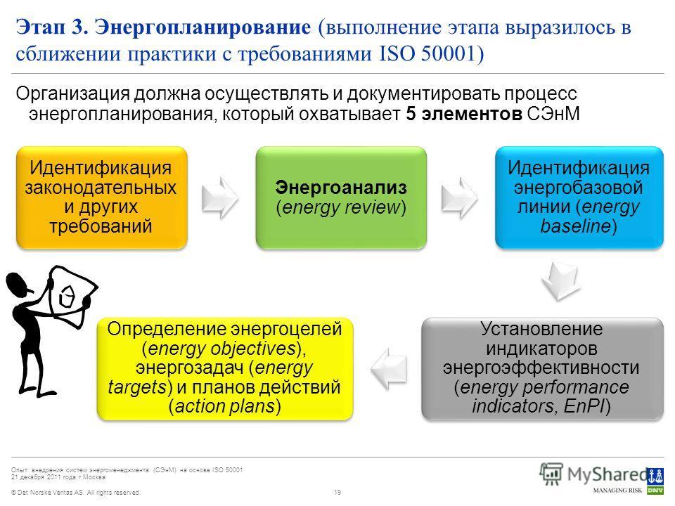 © Det Norske Veritas AS. All rights reserved. Опыт внедрения систем энергоменеджмента (СЭнМ) на основе ISO 50001 21 декабря 2011 года г.Москва Этап 3. Энергопланирование (выполнение этапа выразилось в сближении практики с требованиями ISO 50001) Орга