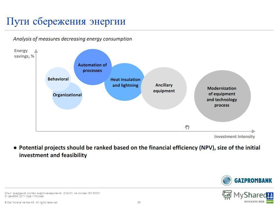 © Det Norske Veritas AS. All rights reserved. Опыт внедрения систем энергоменеджмента (СЭнМ) на основе ISO 50001 21 декабря 2011 года г.Москва Пути сбережения энергии 25