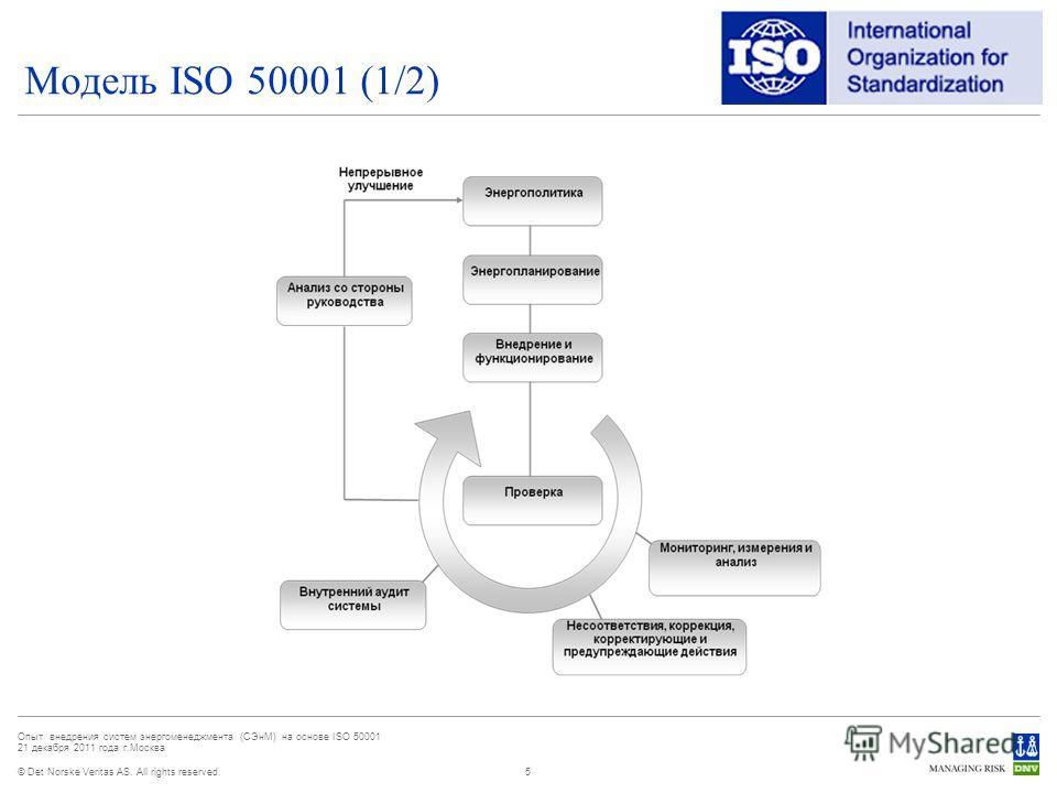 © Det Norske Veritas AS. All rights reserved. Опыт внедрения систем энергоменеджмента (СЭнМ) на основе ISO 50001 21 декабря 2011 года г.Москва Модель ISO 50001 (1/2) 5