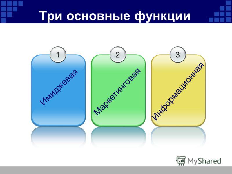 Три основные функции 1 Имиджевая 2 Маркетинговая 3 Информационная