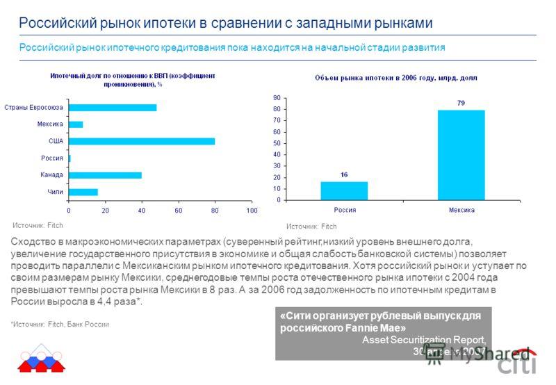 Российский рынок ипотечного кредитования пока находится на начальной стадии развития Российский рынок ипотеки в сравнении с западными рынками «Сити организует рублевый выпуск для российского Fannie Mae» Asset Securitization Report, 30 апреля 2007 Ист