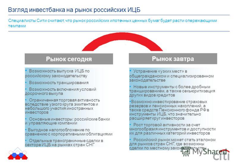 Специалисты Сити считают, что рынок российских ипотечных ценных бумаг будет расти опережающими темпами Взгляд инвестбанка на рынок российских ИЦБ Рынок сегодня Возможность выпуска ИЦБ по российскому законодательству Возможность транширования Возможно