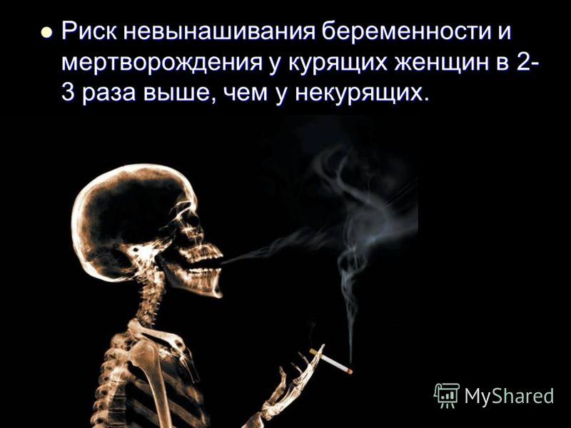 Риск невынашивания беременности и мертворождения у курящих женщин в 2- 3 раза выше, чем у некурящих. Риск невынашивания беременности и мертворождения у курящих женщин в 2- 3 раза выше, чем у некурящих.