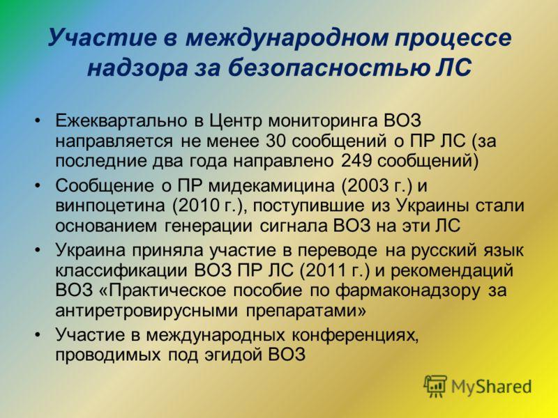 Участие в международном процессе надзора за безопасностью ЛС Ежеквартально в Центр мониторинга ВОЗ направляется не менее 30 сообщений о ПР ЛС (за последние два года направлено 249 сообщений) Сообщение о ПР мидекамицина (2003 г.) и винпоцетина (2010 г