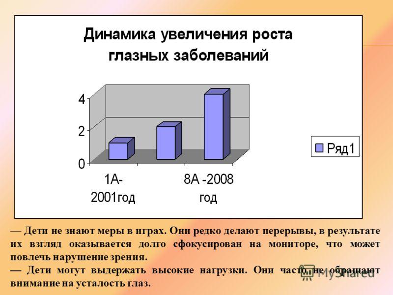 Ответ учащихся 5 класса данетиногда 1700 Ответ учащихся 7 класса данетиногда 1322 Ответ учащихся 11 класса данетиногда 854