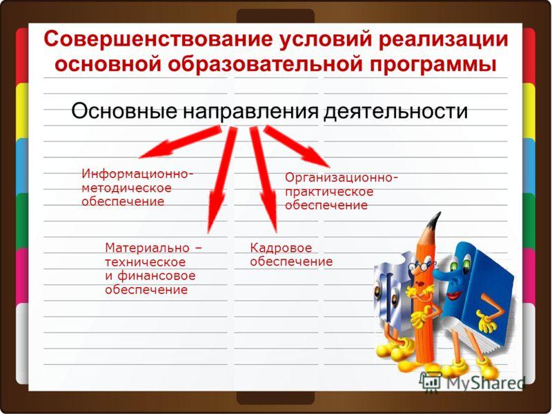 Совершенствование условий реализации основной образовательной программы Основные направления деятельности Информационно- методическое обеспечение Организационно- практическое обеспечение Кадровое обеспечение Материально – техническое и финансовое обе