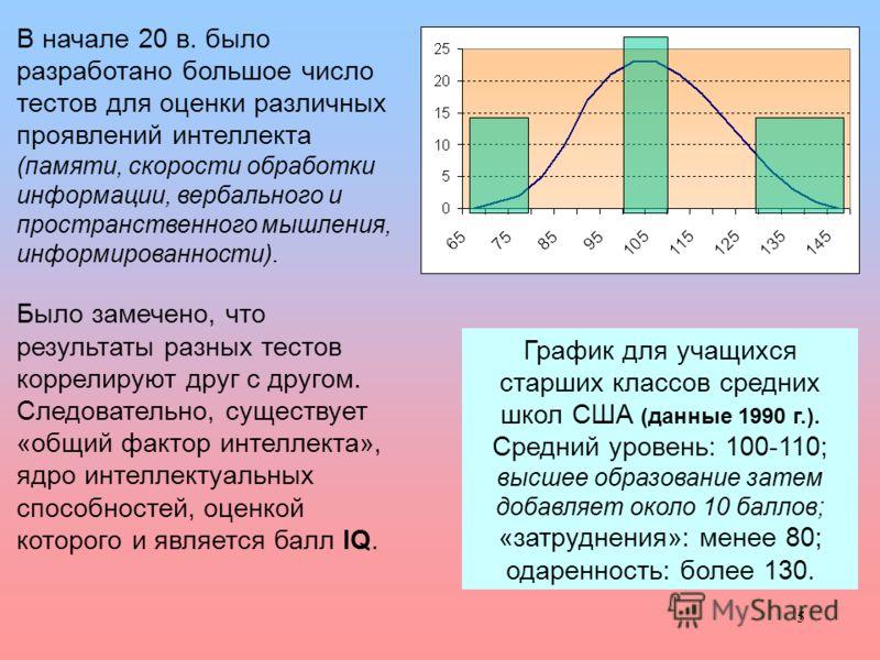 5 В начале 20 в. было разработано большое число тестов для оценки различных проявлений интеллекта (памяти, скорости обработки информации, вербального и пространственного мышления, информированности). Было замечено, что результаты разных тестов коррел