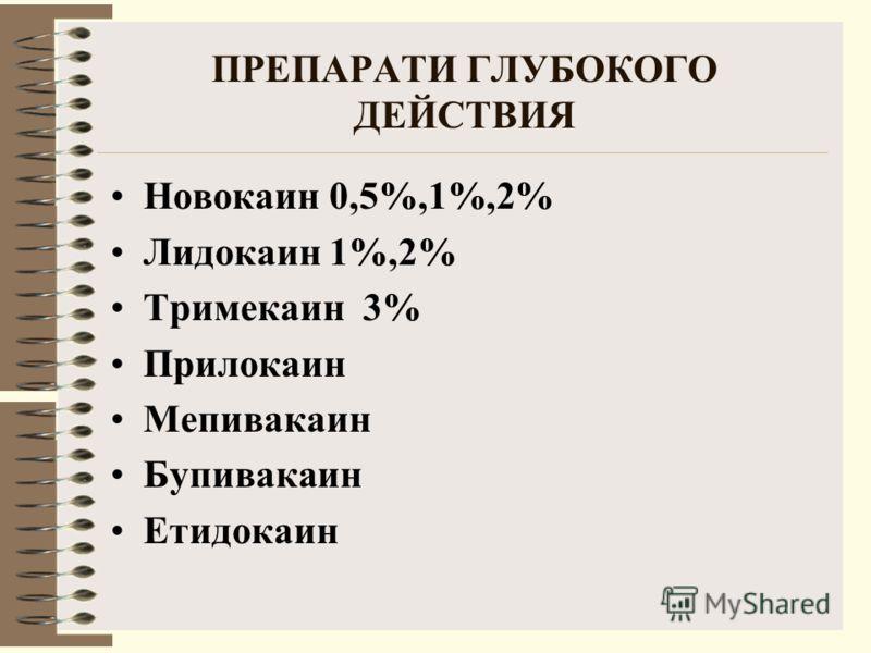 ПРЕПАРАТИ ГЛУБОКОГО ДЕЙСТВИЯ Новокаин 0,5%,1%,2% Лидокаин 1%,2% Тримекаин 3% Прилокаин Мепивакаин Бупивакаин Етидокаин