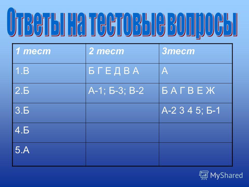 1 тест2 тест3тест 1.ВБ Г Е Д В АА 2.БА-1; Б-3; В-2Б А Г В Е Ж 3.БА-2 3 4 5; Б-1 4.Б 5.А
