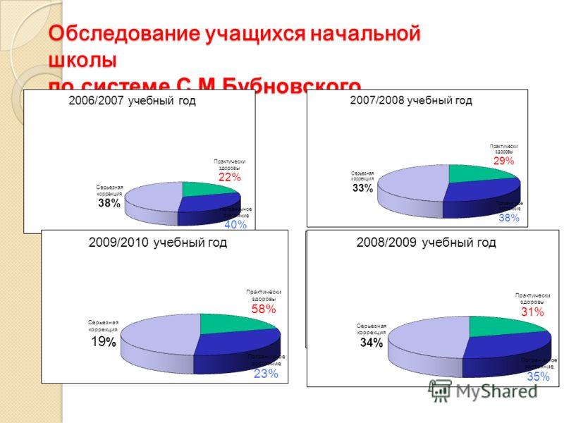 Обследование учащихся начальной школы по системе С.М.Бубновского