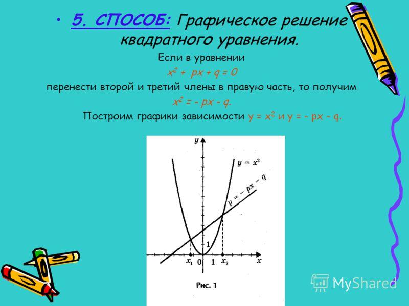 Б. Если второй коэффициент b = 2k – четное число, то формулу корней В. Приведенное уравнение х 2 + рх + q= 0 совпадает с уравнением общего вида, в котором а = 1, b = р и с = q. Поэтому для приведенного квадратного уравнения формула корней