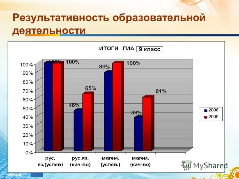 Результативность образовательной деятельности 9 класс