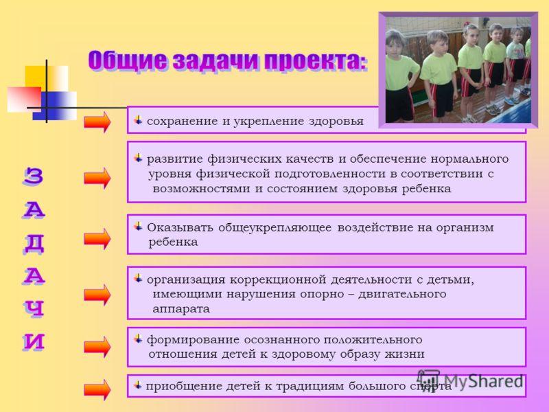 сохранение и укрепление здоровья развитие физических качеств и обеспечение нормального уровня физической подготовленности в соответствии с возможностями и состоянием здоровья ребенка организация коррекционной деятельности с детьми, имеющими нарушения