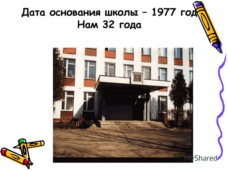 Дата основания школы – 1977 год Нам 32 года