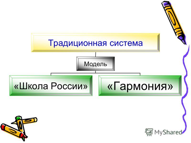 Традиционная система Модель «Школа России» «Гармония»