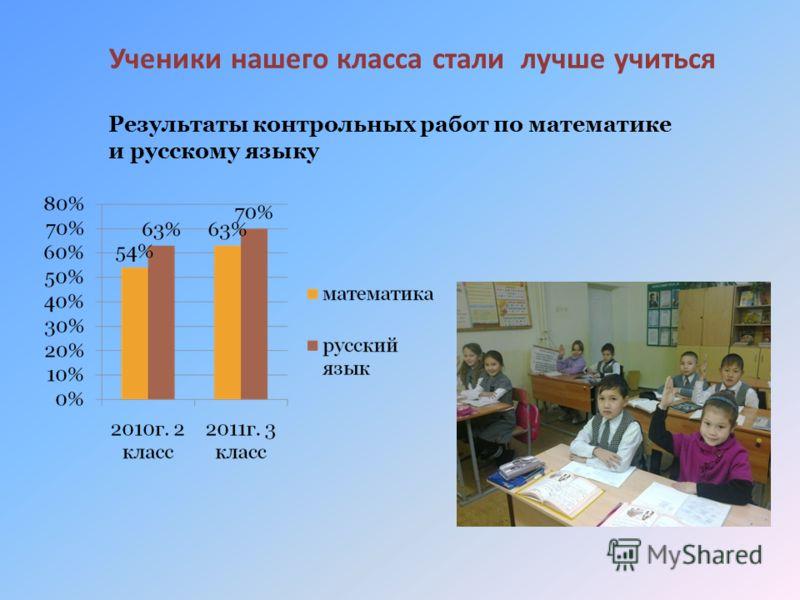 Ученики нашего класса стали лучше учиться Результаты контрольных работ по математике и русскому языку