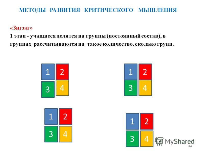 МЕТОДЫ РАЗВИТИЯ КРИТИЧЕСКОГО МЫШЛЕНИЯ «Зигзаг» 1 этап - учащиеся делятся на группы (постоянный состав), в группах рассчитываются на такое количество, сколько групп. 44 11 1 1 2 2 2 2 3 4 3 3 3 4 4 4