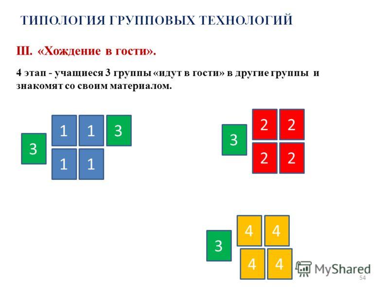 54 1 11 1 2 22 2 3 4 3 3 3 44 4 III. «Хождение в гости». 4 этап - учащиеся 3 группы «идут в гости» в другие группы и знакомят со своим материалом.