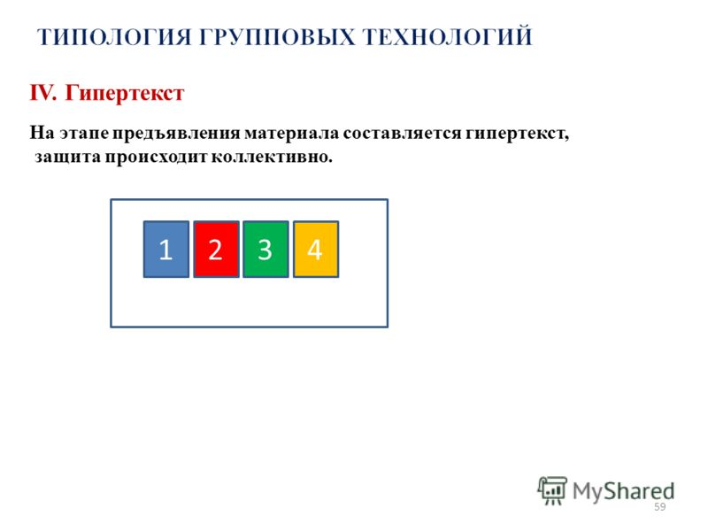 59 1243 IV. Гипертекст На этапе предъявления материала составляется гипертекст, защита происходит коллективно.