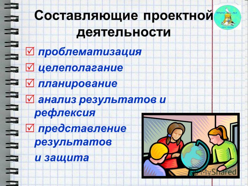 Составляющие проектной деятельности проблематизация целеполагание планирование анализ результатов и рефлексия представление результатов и защита