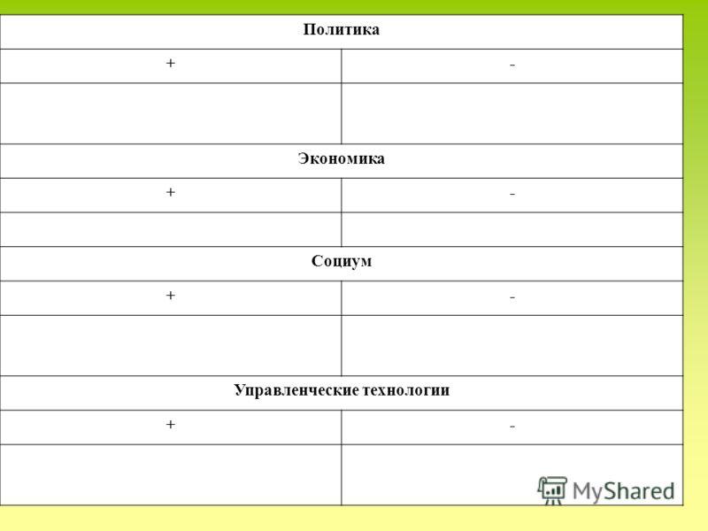 Политика +- Экономика +- Социум +- Управленческие технологии +-
