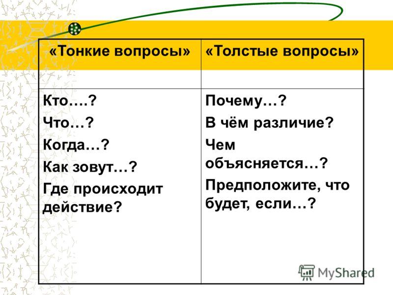 «Тонкие вопросы»«Толстые вопросы» Кто….? Что…? Когда…? Как зовут…? Где происходит действие? Почему…? В чём различие? Чем объясняется…? Предположите, что будет, если…?