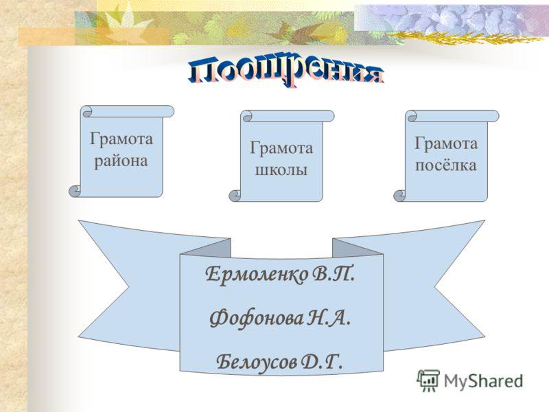 Грамота района Грамота школы Грамота посёлка Ермоленко В.П. Фофонова Н.А. Белоусов Д.Г.
