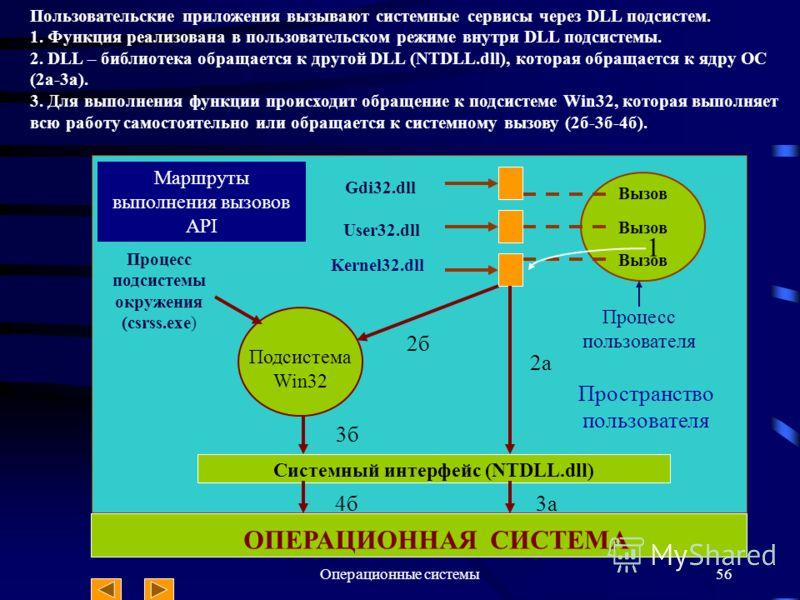 Операционные системы56 Kernel32.dll 2б Вызов Gdi32.dll User32.dll Подсистема Win32 Процесс подсистемы окружения (csrss.exe) Системный интерфейс (NTDLL.dll) ОПЕРАЦИОННАЯ СИСТЕМА 3б 2a2a 4б3а Пространство пользователя 1 Kernel32.dll Процесс пользовател