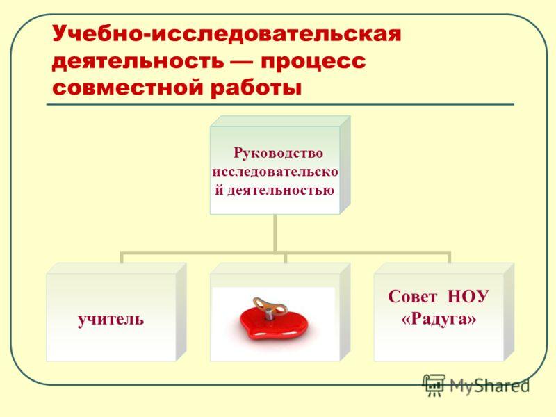 Учебно-исследовательская деятельность процесс совместной работы Руководство исследовательской деятельностью учитель Совет НОУ «Радуга»