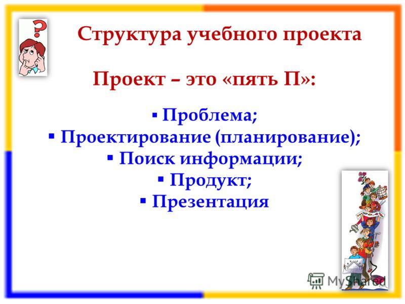 Структура учебного проекта Проект – это «пять П»: Проблема; Проектирование (планирование); Поиск информации; Продукт; Презентация