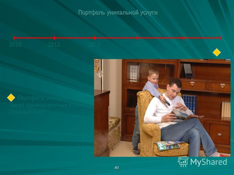 41 Портфель уникальной услуги 201020112012201320142015 Портфель уникальной услуги: Пакет конвергентных услуг (единый счет) + ПКУ