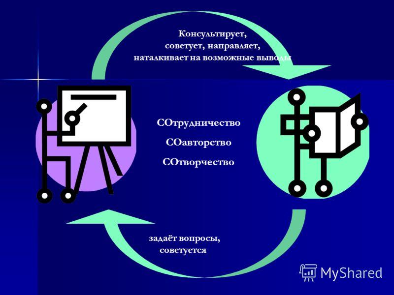Адаптивно – преобразующий мини-модуль Основные принципы: Активная познавательная деятельность ученика Практическая направленность Самоанализ, самооценка
