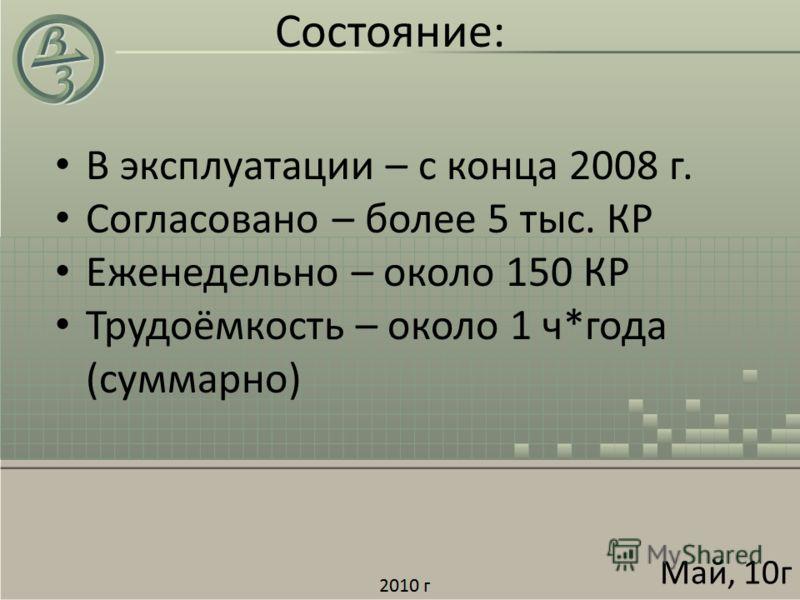 Состояние: В эксплуатации – с конца 2008 г. Согласовано – более 5 тыс. КР Еженедельно – около 150 КР Трудоёмкость – около 1 ч*года (суммарно) Май, 10г