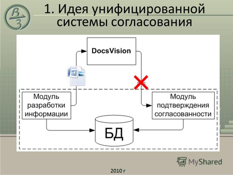 1. Идея унифицированной системы согласования