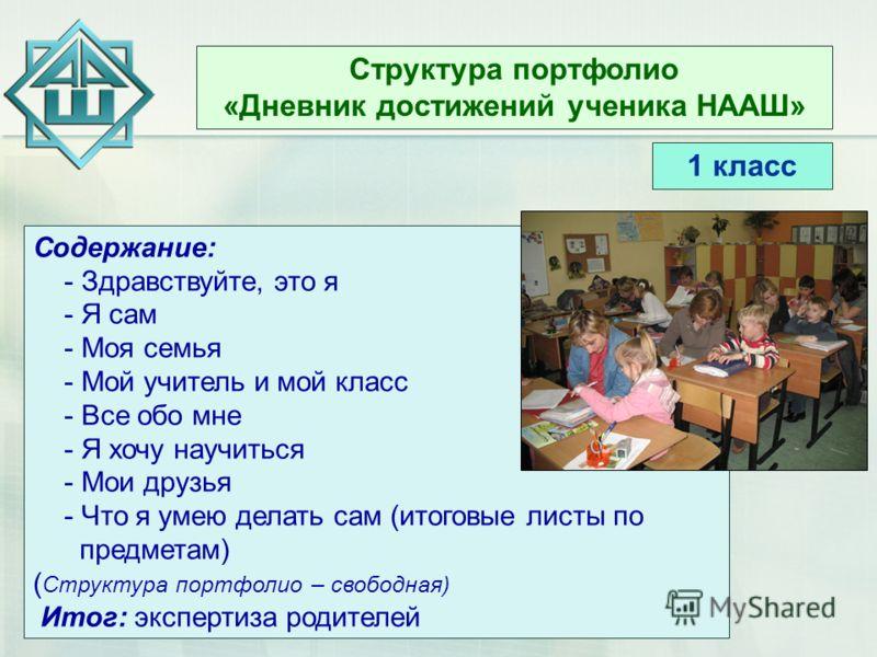 Структура портфолио «Дневник достижений ученика НААШ» 1 класс Содержание: - Здравствуйте, это я - Я сам - Моя семья - Мой учитель и мой класс - Все обо мне - Я хочу научиться - Мои друзья - Что я умею делать сам (итоговые листы по предметам) ( Структ