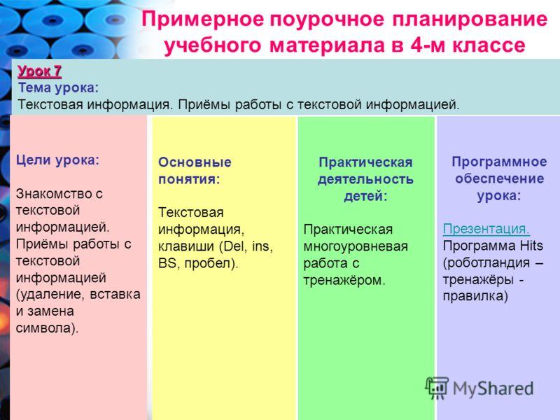 Примерное поурочное планирование учебного материала в 4-м классе Урок 7 Тема урока: Текстовая информация. Приёмы работы с текстовой информацией. Цели урока: Знакомство с текстовой информацией. Приёмы работы с текстовой информацией (удаление, вставка