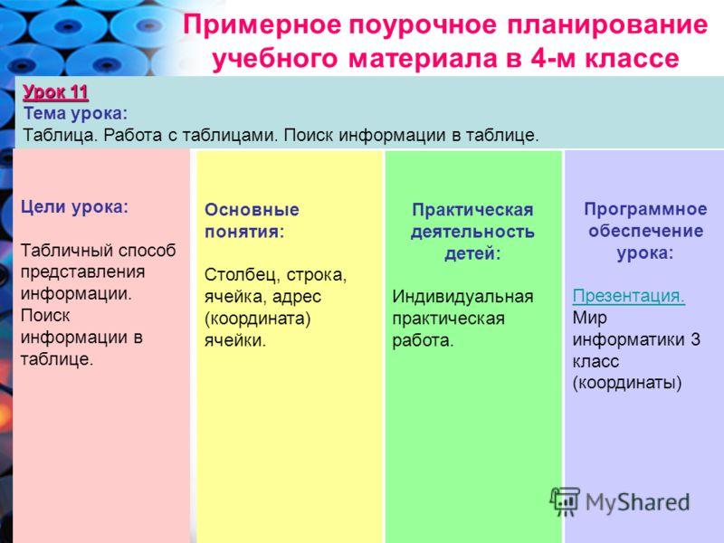 Примерное поурочное планирование учебного материала в 4-м классе Урок 11 Тема урока: Таблица. Работа с таблицами. Поиск информации в таблице. Цели урока: Табличный способ представления информации. Поиск информации в таблице. Основные понятия: Столбец