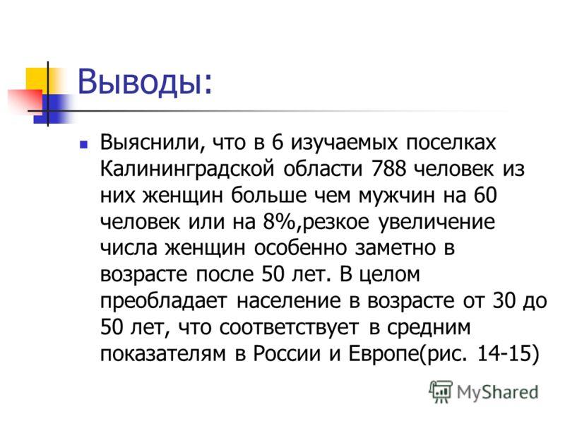 Выводы: Выяснили, что в 6 изучаемых поселках Калининградской области 788 человек из них женщин больше чем мужчин на 60 человек или на 8%,резкое увеличение числа женщин особенно заметно в возрасте после 50 лет. В целом преобладает население в возрасте