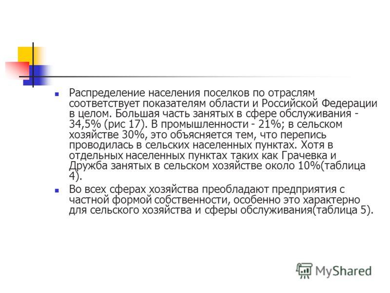 Распределение населения поселков по отраслям соответствует показателям области и Российской Федерации в целом. Большая часть занятых в сфере обслуживания - 34,5% (рис 17). В промышленности - 21%; в сельском хозяйстве 30%, это объясняется тем, что пер