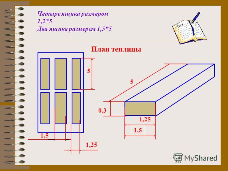 План теплицы Четыре ящика размером 1,2*5 Два ящика размером 1,5*5 1,25 1,5 0,3 5 5 1,5 1,25