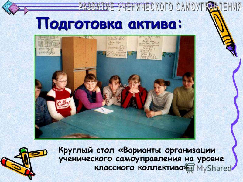 Подготовка актива: Школа Детского актива