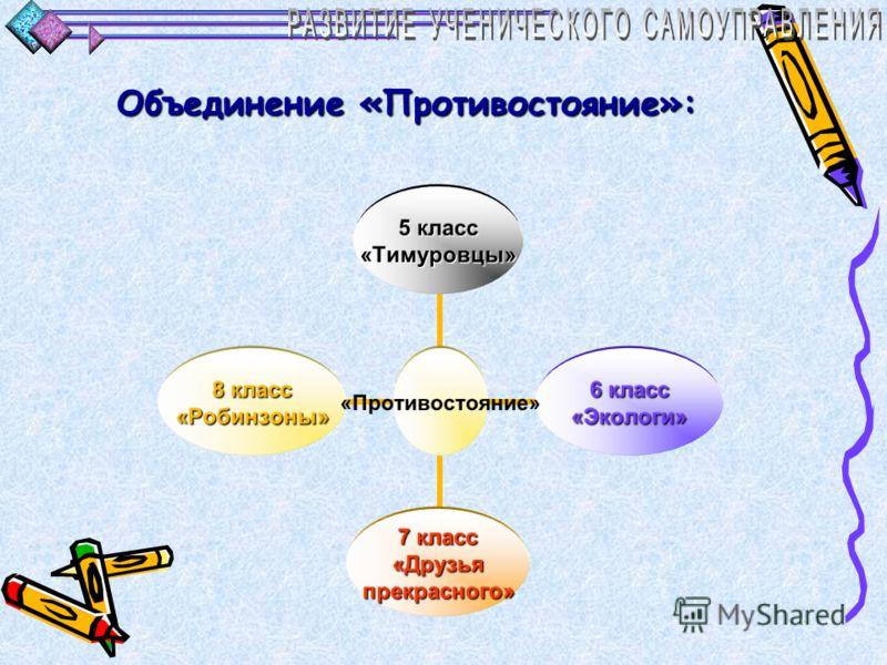 Объединение «Лучики»: «Лучики» 1 класс «Гномики» 2 класс «Дружба» 3 класс «Орлята» 4 класс «Пчелки»