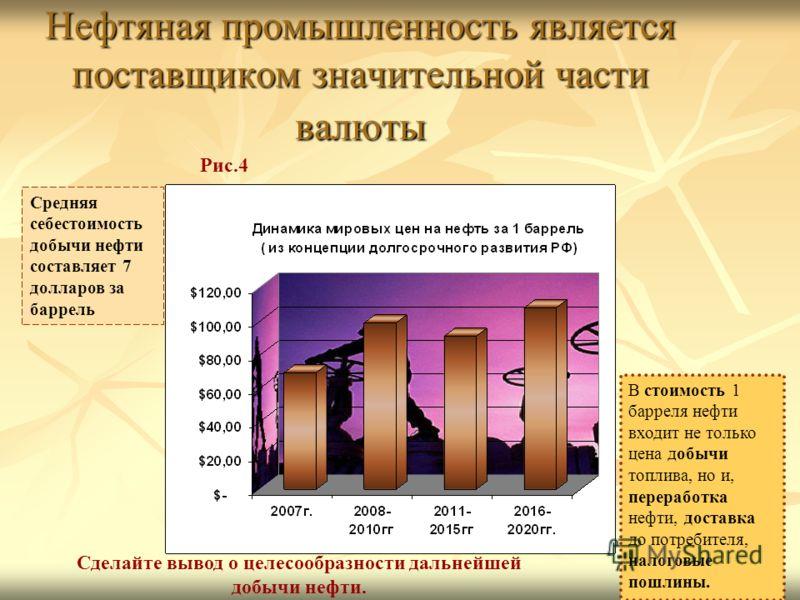 Нефтяная промышленность является поставщиком значительной части валюты Рис.4 Средняя себестоимость добычи нефти составляет 7 долларов за баррель В стоимость 1 барреля нефти входит не только цена добычи топлива, но и, переработка нефти, доставка до по