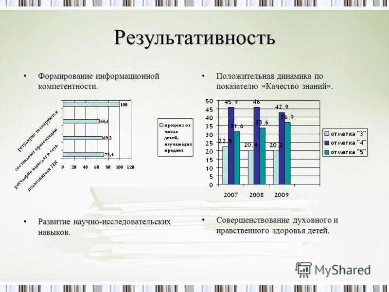 Результативность Формирование информационной компетентности.Формирование информационной компетентности. Развитие научно-исследовательских навыков.Развитие научно-исследовательских навыков. Положительная динамика по показателю « Качество знаний ».Поло