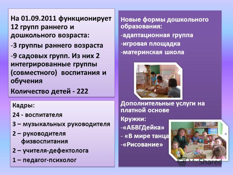 На 01.09.2011 функционирует 12 групп раннего и дошкольного возраста: -3 группы раннего возраста -9 садовых групп. Из них 2 интегрированные группы (совместного) воспитания и обучения Количество детей - 222 На 01.09.2011 функционирует 12 групп раннего