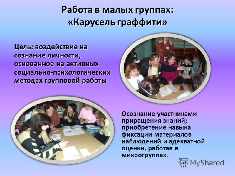 Работа в малых группах: «Карусель граффити» Цель: воздействие на сознание личности, основанное на активных социально-психологических методах групповой работы Осознание участниками приращения знаний; приобретение навыка фиксации материалов наблюдений