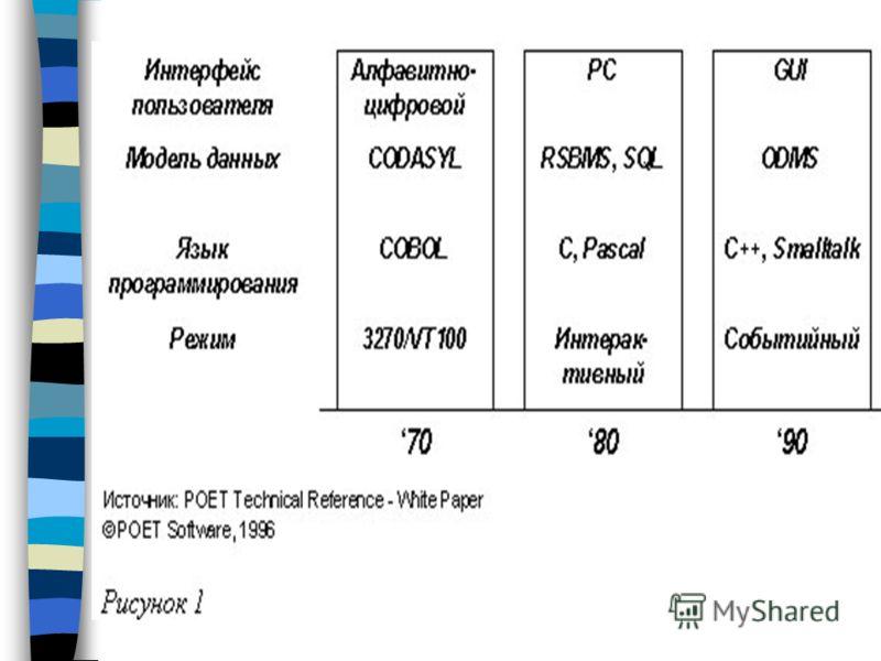 В 1955 году увидел свет первый алгоритмический язык FORTRAN (FORmule TRANslator - переводчик формул). Он использовался для решения научно-технических и инженерных задач и разработан сотрудниками фирмы IBM под руководством Джон Бэкуса (John Bakus).