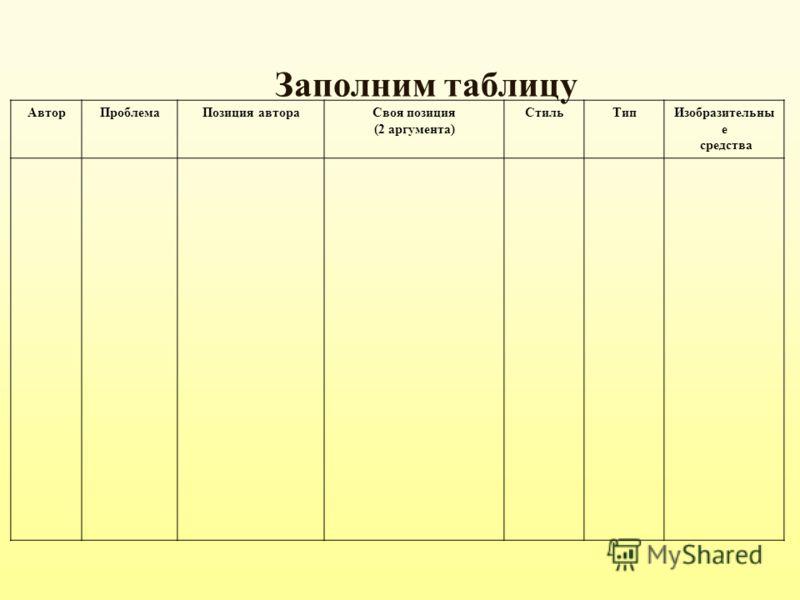 Заполним таблицу АвторПроблемаПозиция автораСвоя позиция (2 аргумента) СтильТипИзобразительны е средства